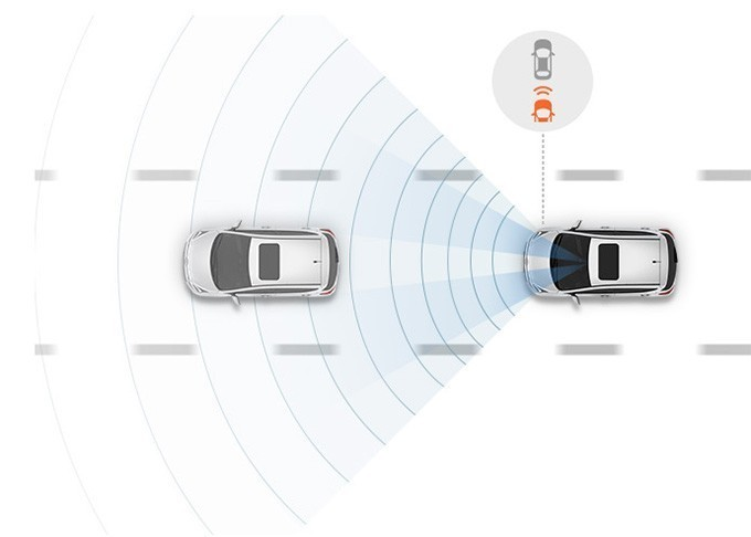 Front Collision Warning System (FCW)