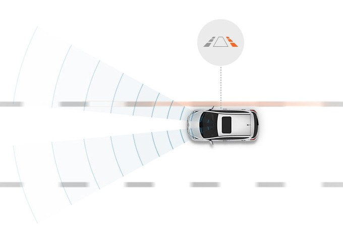 Lane departure warning system (LDW)
